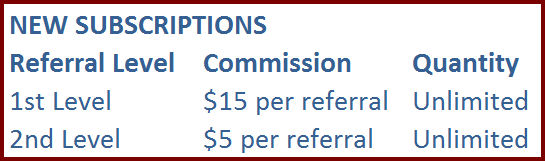 Replicated Website Affiliate Program - Earn money with referrals